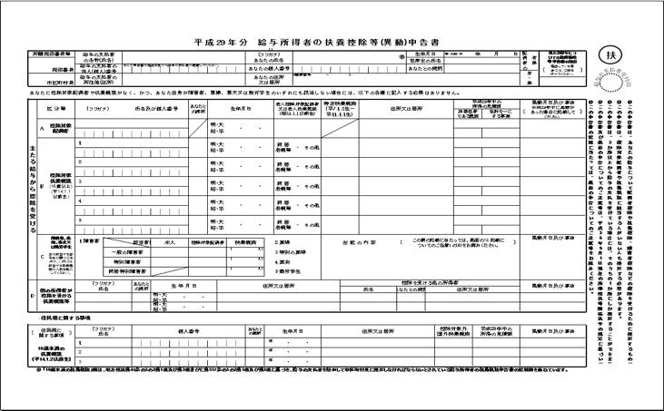源泉徴収税額表「甲」と「乙」