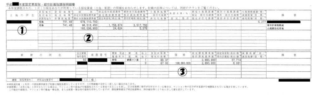マンションの納税通知書・課税明細書